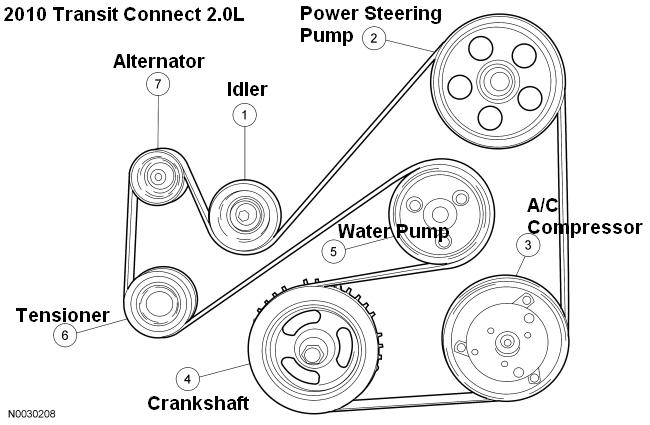 ford fusion belt diagram