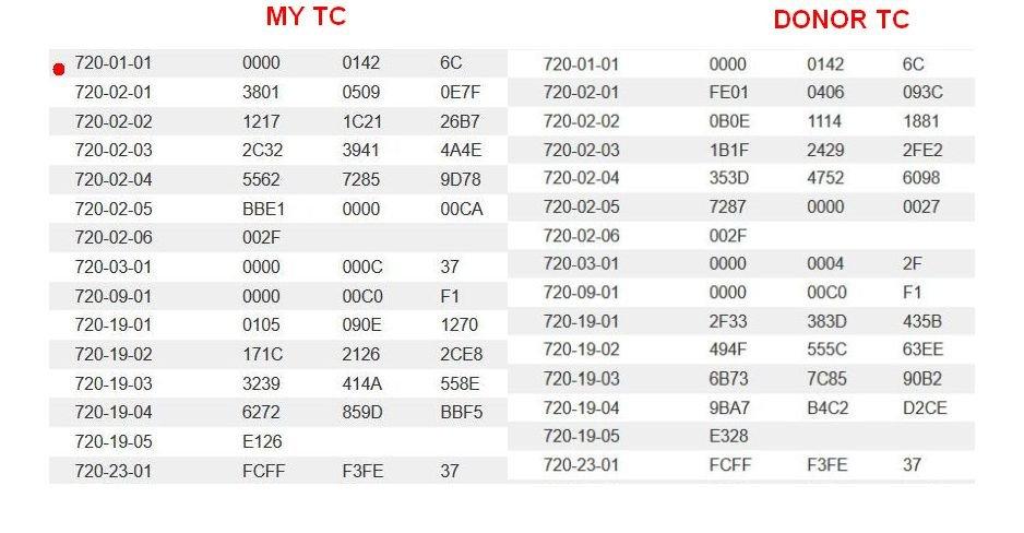 720 REGISTER COMPARISON.jpg